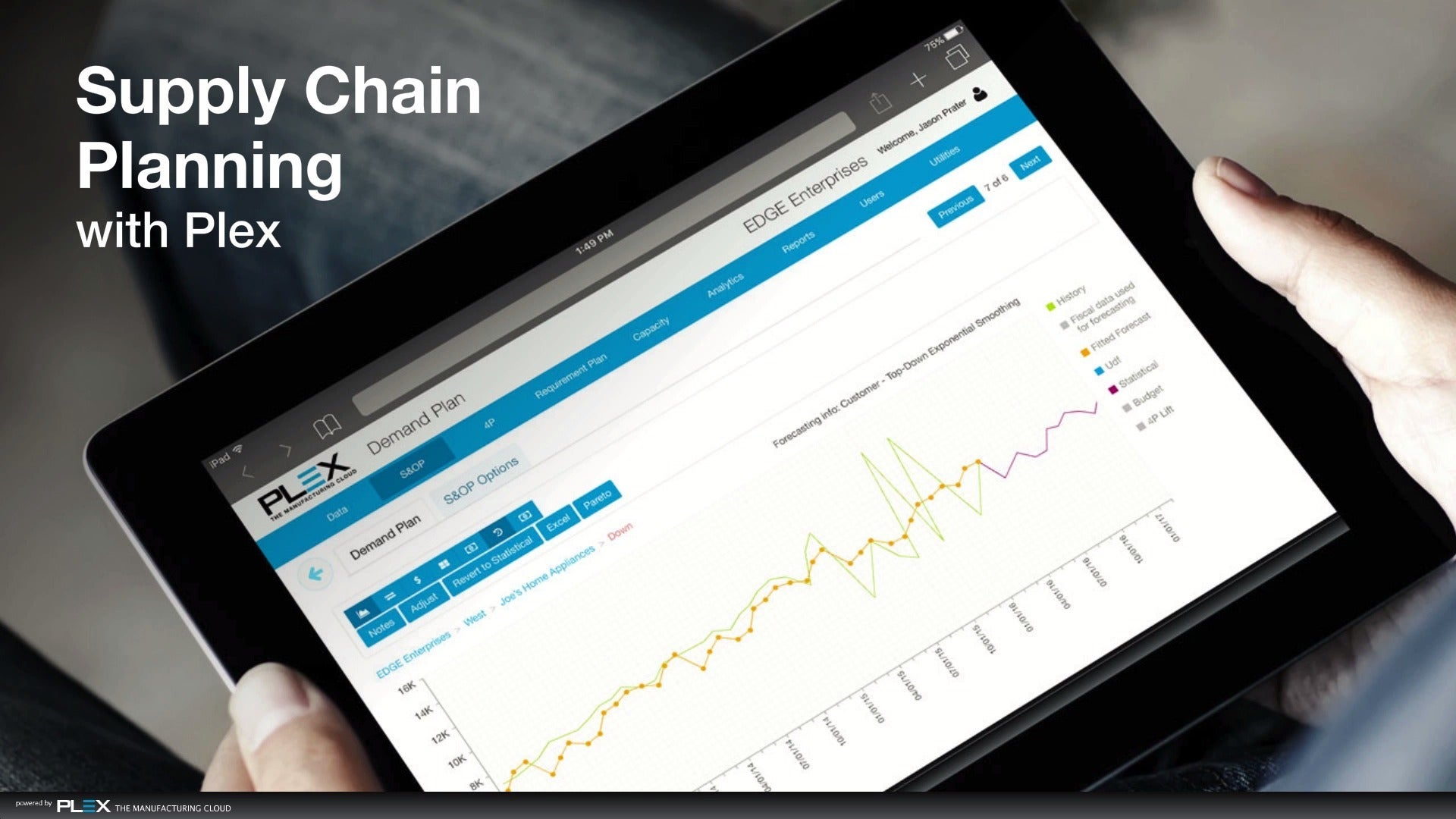 Supply Chain Planning Scp Plex