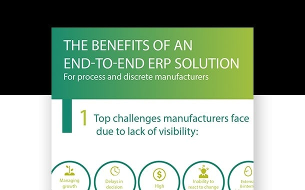 The Benefits of End-to-End ERP Software Solutions