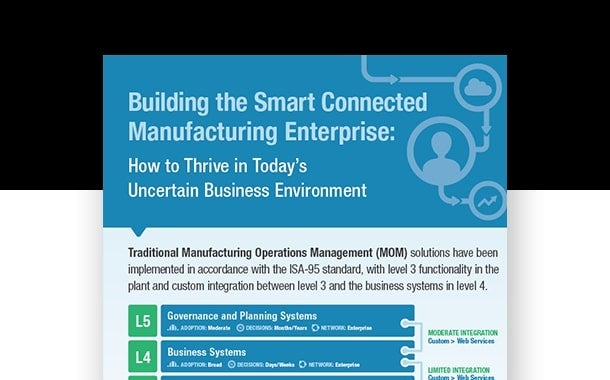 Building the Smart Connected Manufacturing Enterprise