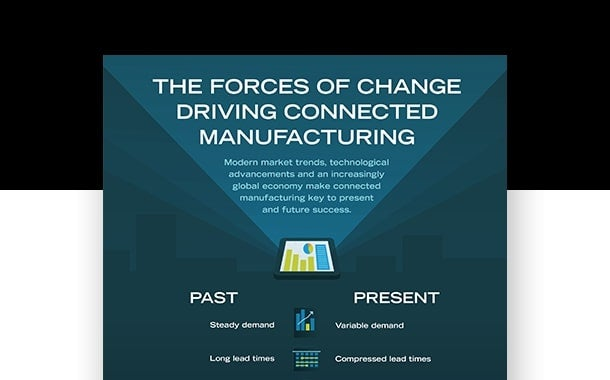 The Forces of Change Driving Connected Manufacturing