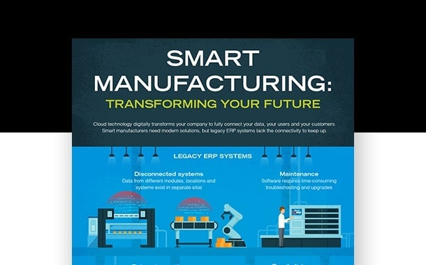 Smart Manufacturing: Transforming Your Future with Cloud ERP