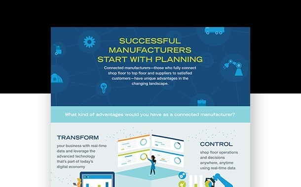 Successful Manufacturers Start with Planning